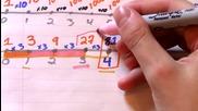 Събиране, умножение, степенуване и логаритмуване