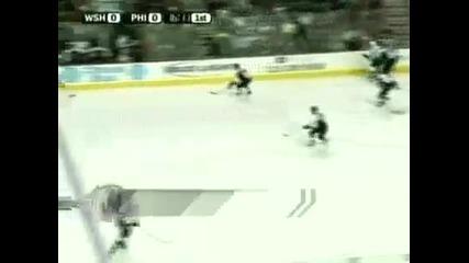 Alexander Ovechkin Top 10 Goals