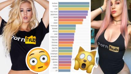 Време за равносметка: Какво порно гледахме през годината?