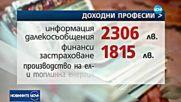 Средната заплата в България намалява през последните 3 месеца