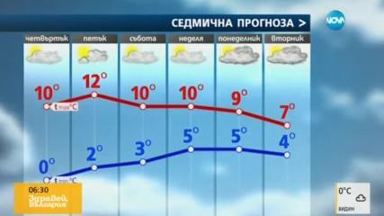 Прогноза за времето (17.11.2016 - сутрешна)