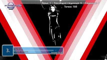Ramahit Top 20 - Седмична класация (26.05 - 01.06.14)