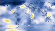 Климатът за 131 години
