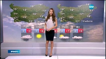 Прогноза за времето (10.04.2015 - обедна)