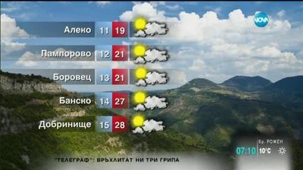 Прогноза за времето (26.08.2015 - сутрешна)