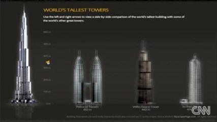 Най - високите сгради в света