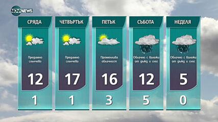 Прогноза за времето на NOVA NEWS (01.03.2021 - 22:00)