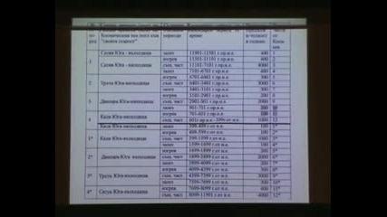4.1 Археометричен анализ на календара