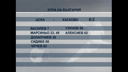 "ЦСКА победи с 6:2 ""Хасково"""