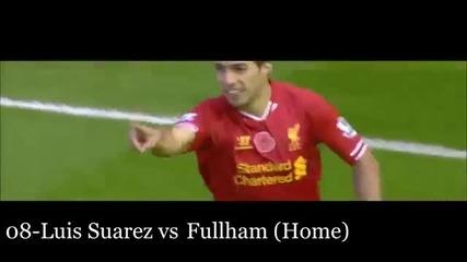 Всички 31 гола на Луис Суарез 2013/2014