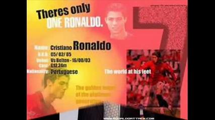 Picture - Cristiano Ronaldo
