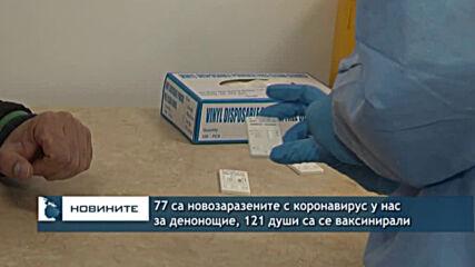 77 са новозаразените с коронавирус у нас за денонощие, 121 души са се ваксинирали