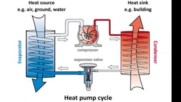 Heat pump for low temperature drying of biomass for healtly foods