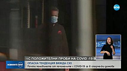 2 700 000 са заразените с COVID-19 в света