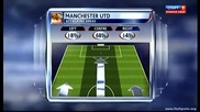 Manchester United- Arsenal Fc [8-2]  all Goals   Match Highlights (28.08.11)
