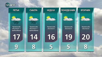 Прогноза за времето на NOVA NEWS (22.04.2021 - 14:00)