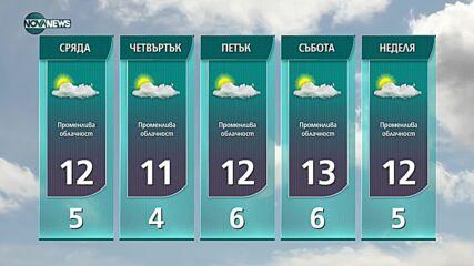 Прогноза за времето на NOVA NEWS (26.10.2021 – 14:00)