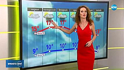 Прогноза за времето (17.11.2019 - сутрешна)