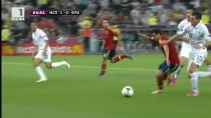 Испания 2-0 Франция