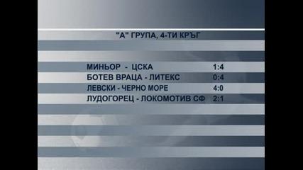 """ЦСКА с първа победа за сезона в """"А"""" група"""