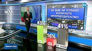 Проучване: Готова ли е България за европредседателството?