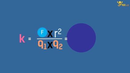Уча.се - Закон на Кулон - Физика - 9 клас