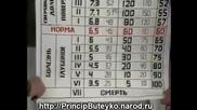 Принцип и Метод Дыхания Бутейко интервью на стадионе. гимнастика