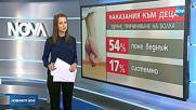 Всеки четвърти българин наказва децата си