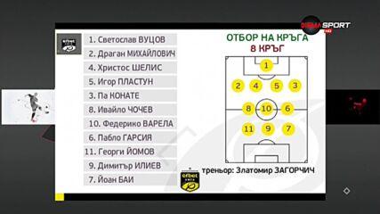 Най-добрите 11 след кръга в елита на България