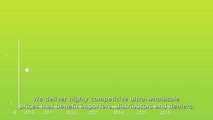 Genuine Autoparts Ltd - Corporate Video - 16072018 subtitled