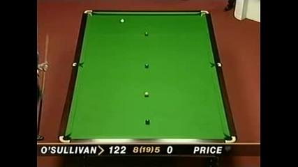 1997.04.21 5.20 World Championship (w. Mick Price)