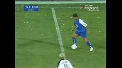 C. Ronaldo - Fintove