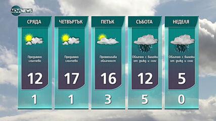 Прогноза за времето на NOVA NEWS (02.03.2021 - 11:00)