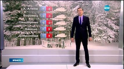 Прогноза за времето (07.02.2015- сутрешна)