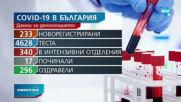 Новините на NOVA (17.01.2021 - централна емисия)