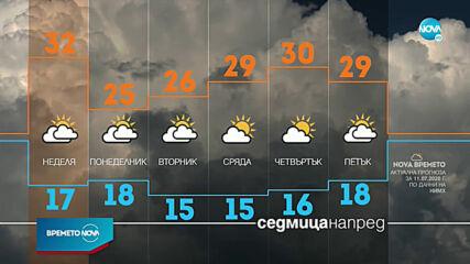 Прогноза за времето (11.07.2020 - сутрешна)