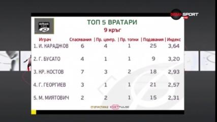 Иван Караджов е най-добър вратар на 9-ия кръг на efbet Лига