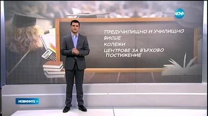 Новините на Нова (23.03.2015 - централна)