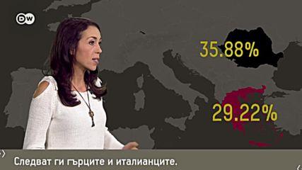 Europeo: Как ЕС губи годишно над 140 милиарда евро