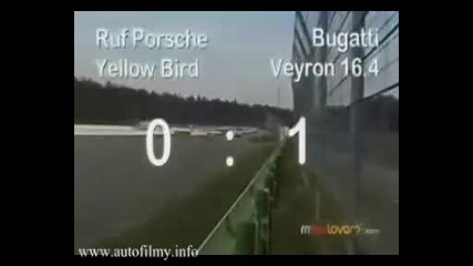 Bugatti Veyron vs Porshe full test