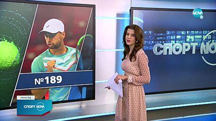 Спортни новини (18.10.2021 - късна емисия)