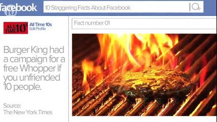 10 Странни факта за Фейсбук