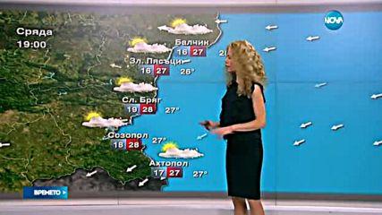 Прогноза за времето (12.07.2016 - централна)