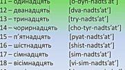 Научи Украйнски Език - Урок 5 - Номера