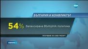 """""""Алфа Рисърч"""": Българите продължават да харесват Русия"""