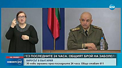 Новините на NOVA (09.04.2020 - 8.00)