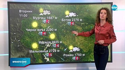 Прогноза за времето (30.11.2020 - централна емисия)