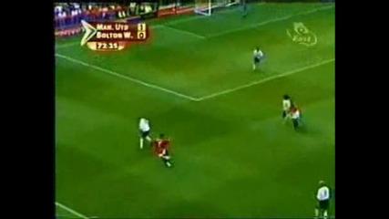 C. Ronaldo Football Talent