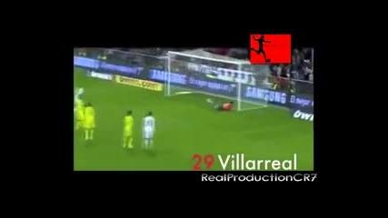 Кристиано Роналдо всичките 53 гола