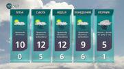 Прогноза за времето на NOVA NEWS (20.01.2021 - 21:00)